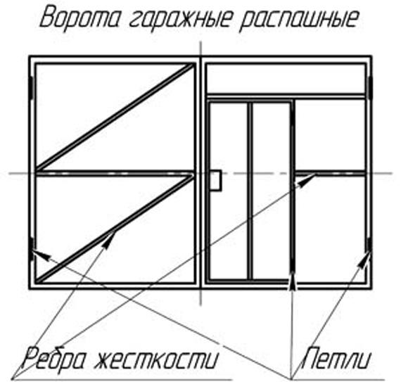 Схема распашных гаражных ворот