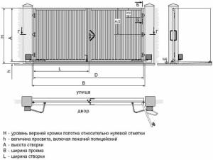 Схема автоматических распашных ворот