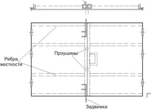 Схема распашных металлических ворот