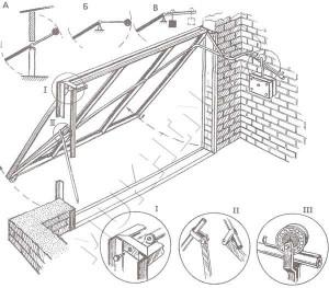 Схема основных элементов гаражных подъемно-поворотных ворота