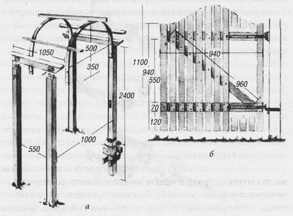 Пример возможной схемы калитки