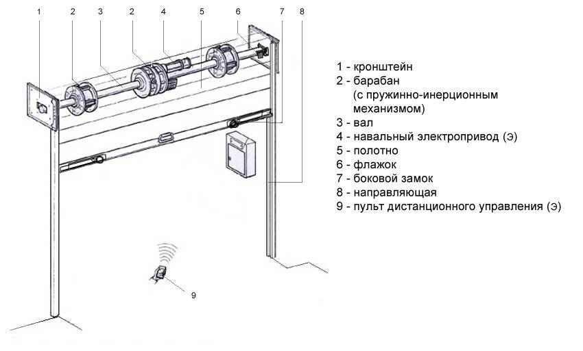 Рольставни на окна в Москве: цены и фото металлических