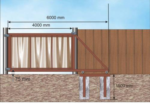 Схема расположения частей и размеры ворот