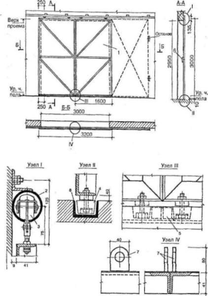 Примерная схема откатных ворот