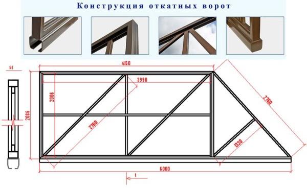 Конструкция рамы откатных ворот