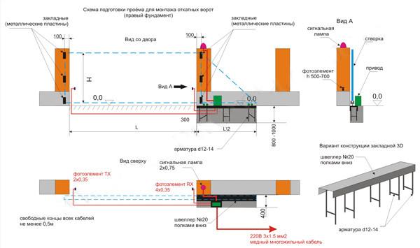Схема подключения откатных ворот