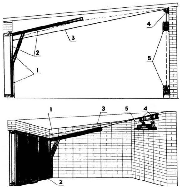 Схема привода подъемных ворот