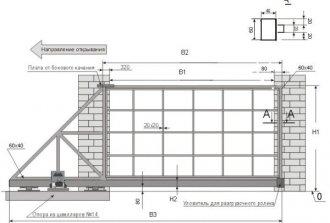 Как выбрать размеры откатных ворот и не ошибиться?