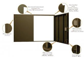 Как рассчитать габариты гаражных ворот?