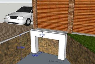 Фундамент для откатных ворот и его устройство