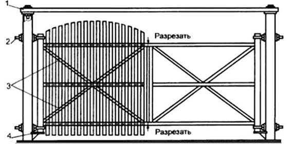 Обшиваем ворота