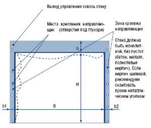 Подготовка к установке рулонных ворот