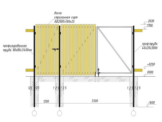 Ворота из дерева - схема