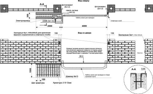 Возможный вариант конструкции ворот