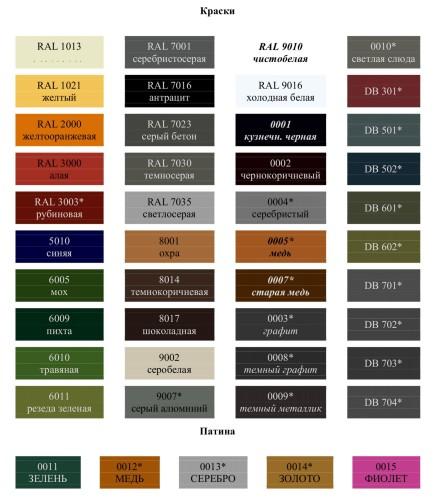 Какую выбрать кузнечную краску