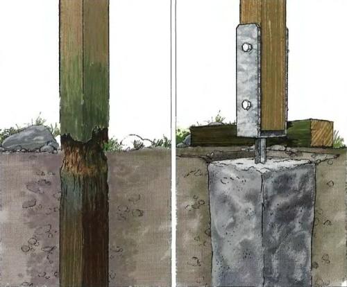 Опорные столбы