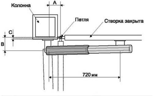 Схема механизма привода ворот