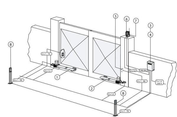 Схема электропроводки для откатных ворот