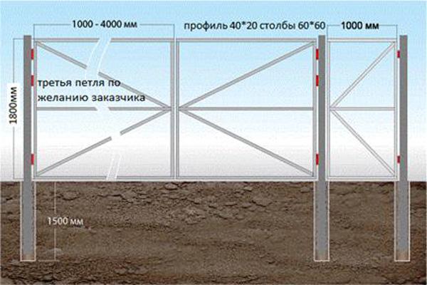 Схема ворот с калиткой
