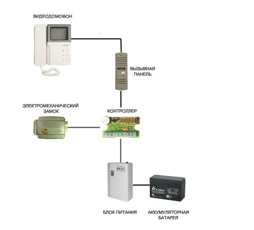 Электросхема подключения электромеханического замка