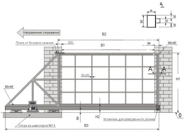 Как выбрать размеры откатных ворот