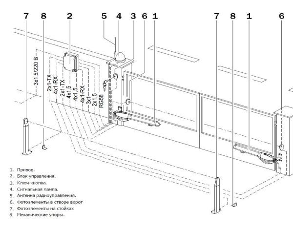 Распашные ворота с автоматикой чертежи
