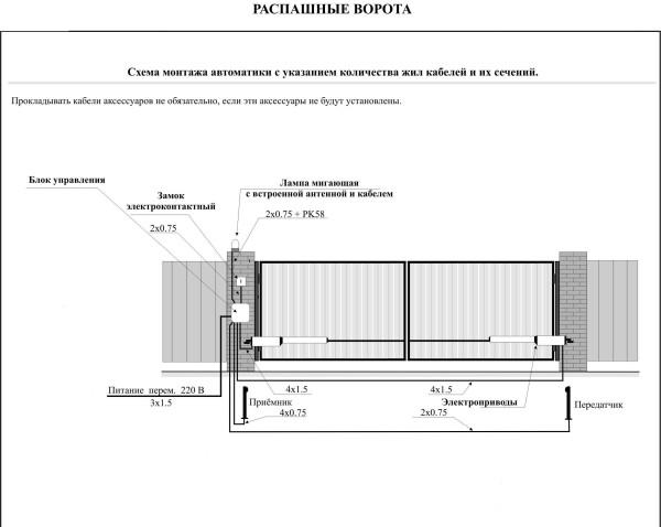 Схема с указанием количества жил электрических проводов