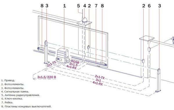 Схема установки автоматики на ворота
